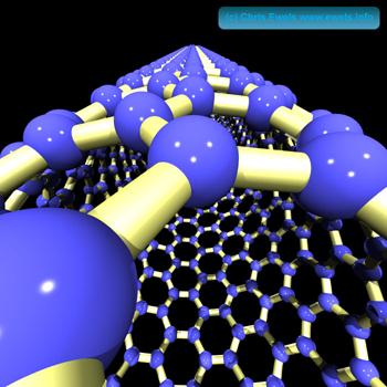 Chris Ewels, Nanotube